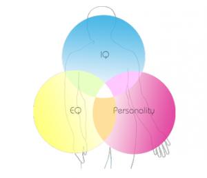 EQ-IQ-PT-Baloons